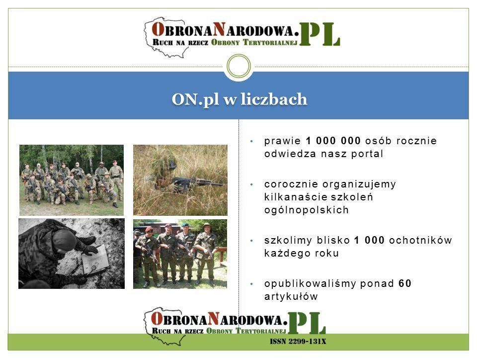 ON.pl w liczbach prawie 1 000 000 osób rocznie odwiedza nasz portal