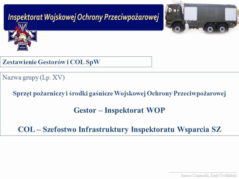 Gestor – Inspektorat WOP