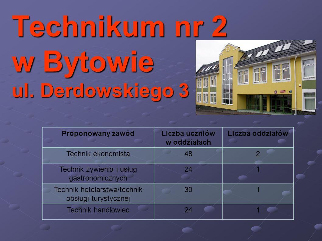 Technikum nr 2 w Bytowie ul. Derdowskiego 3