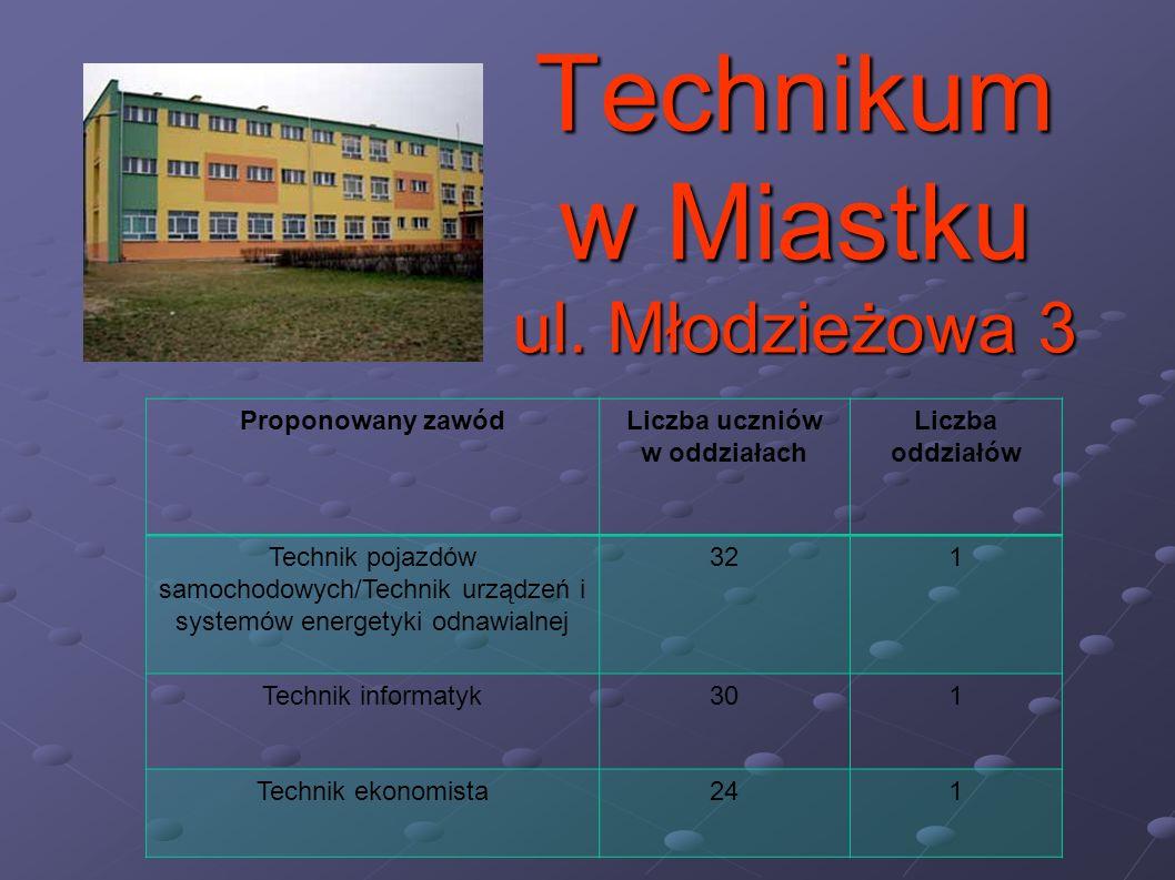 Technikum w Miastku ul. Młodzieżowa 3