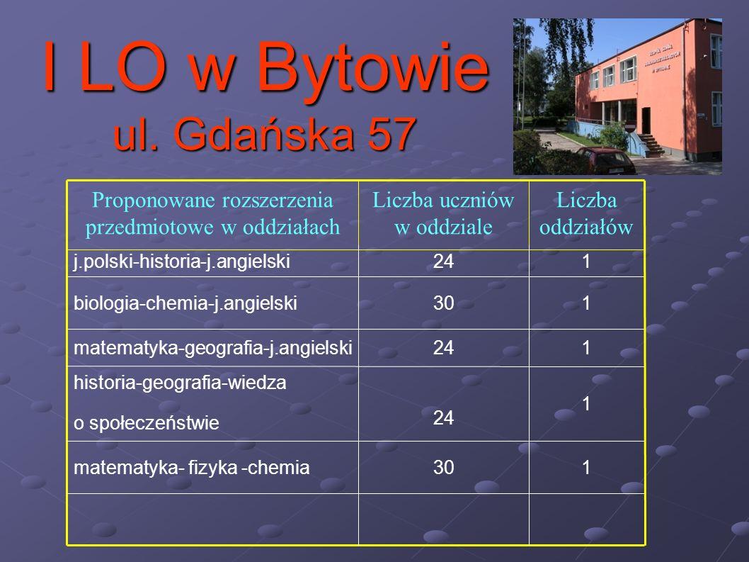I LO w Bytowie ul. Gdańska 57