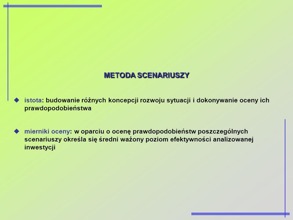 METODA SCENARIUSZYistota: budowanie różnych koncepcji rozwoju sytuacji i dokonywanie oceny ich prawdopodobieństwa.