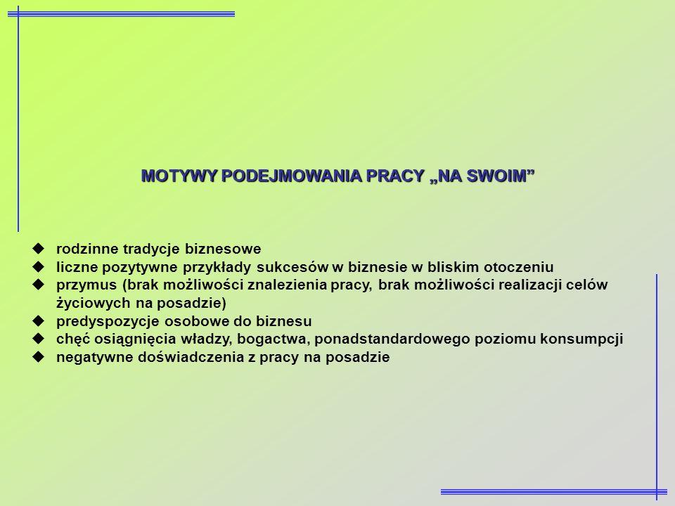 """MOTYWY PODEJMOWANIA PRACY """"NA SWOIM"""