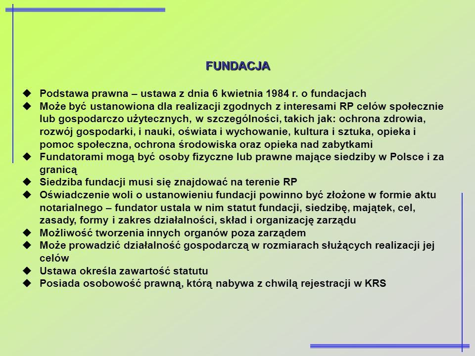 FUNDACJA Podstawa prawna – ustawa z dnia 6 kwietnia 1984 r. o fundacjach.