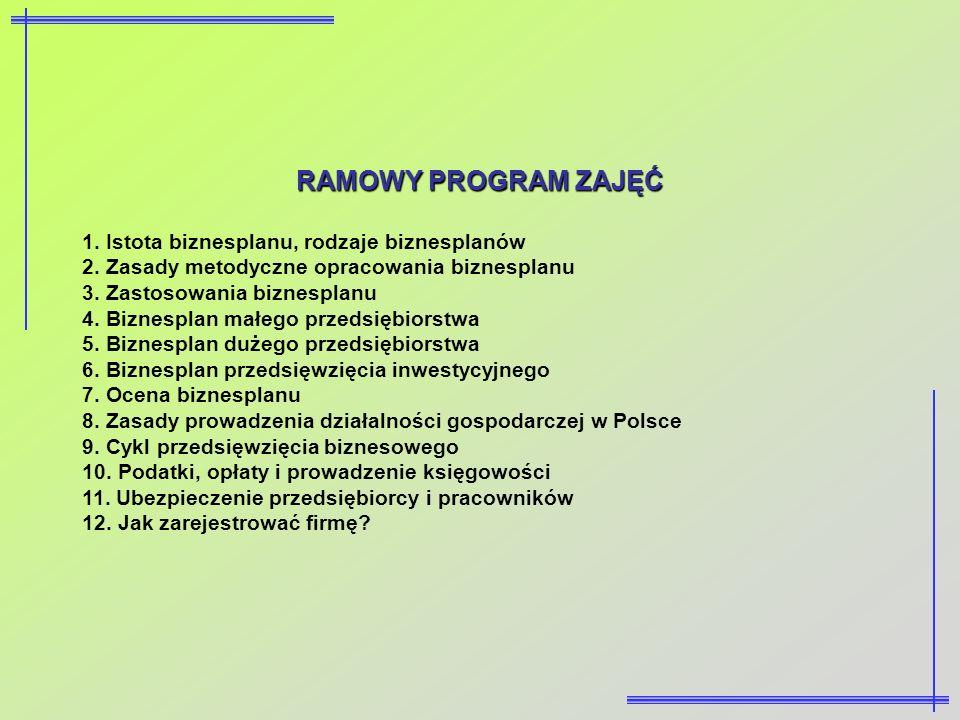 RAMOWY PROGRAM ZAJĘĆ 1. Istota biznesplanu, rodzaje biznesplanów