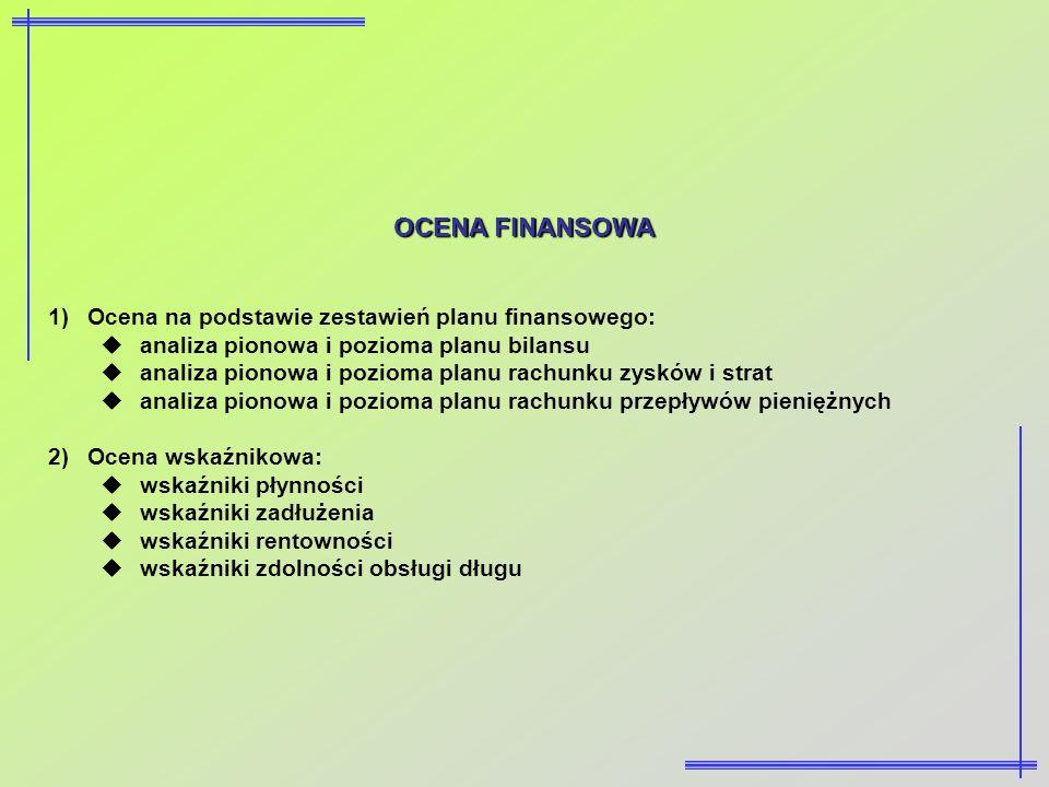 OCENA FINANSOWA Ocena na podstawie zestawień planu finansowego: