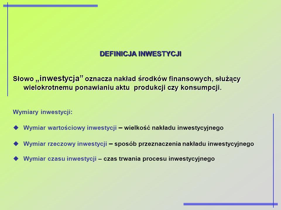 """DEFINICJA INWESTYCJI Słowo """"inwestycja oznacza nakład środków finansowych, służący wielokrotnemu ponawianiu aktu produkcji czy konsumpcji."""
