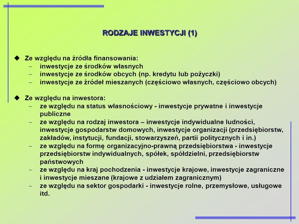 RODZAJE INWESTYCJI (1) Ze względu na źródła finansowania: