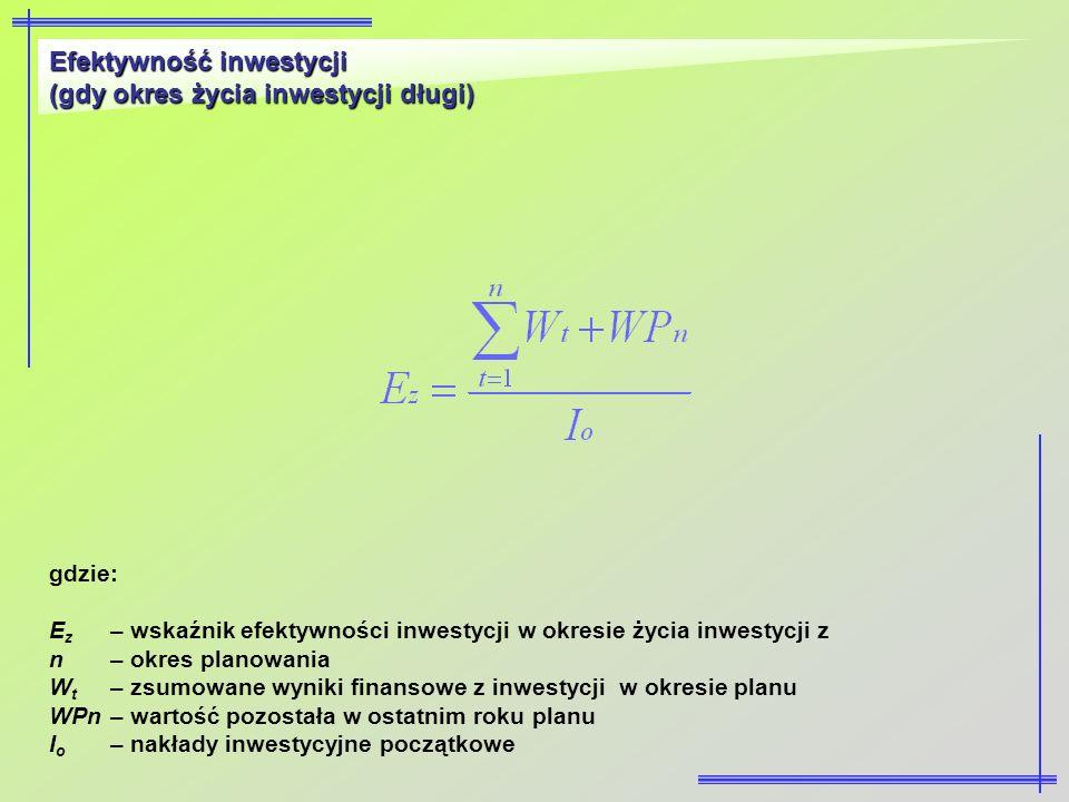 Efektywność inwestycji (gdy okres życia inwestycji długi)