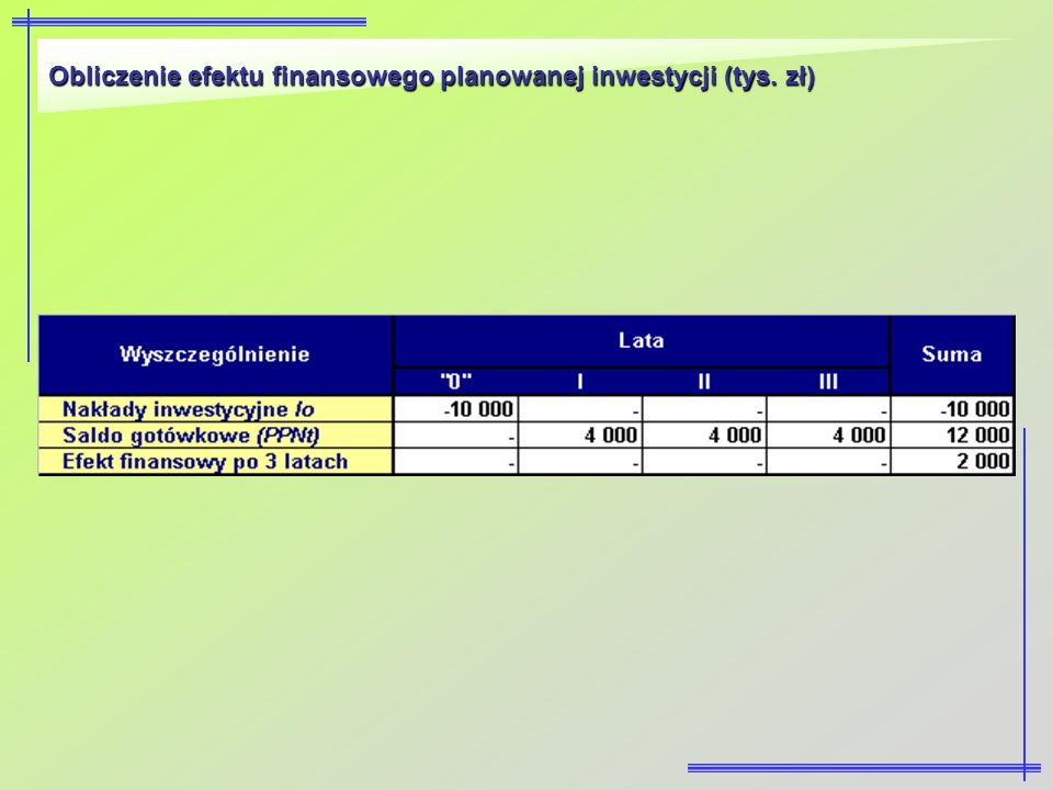 Obliczenie efektu finansowego planowanej inwestycji (tys. zł)