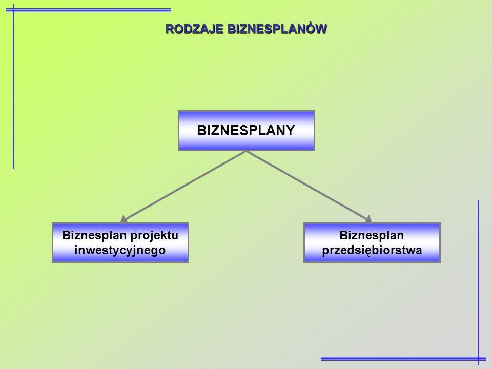 Biznesplan projektu inwestycyjnego Biznesplan przedsiębiorstwa