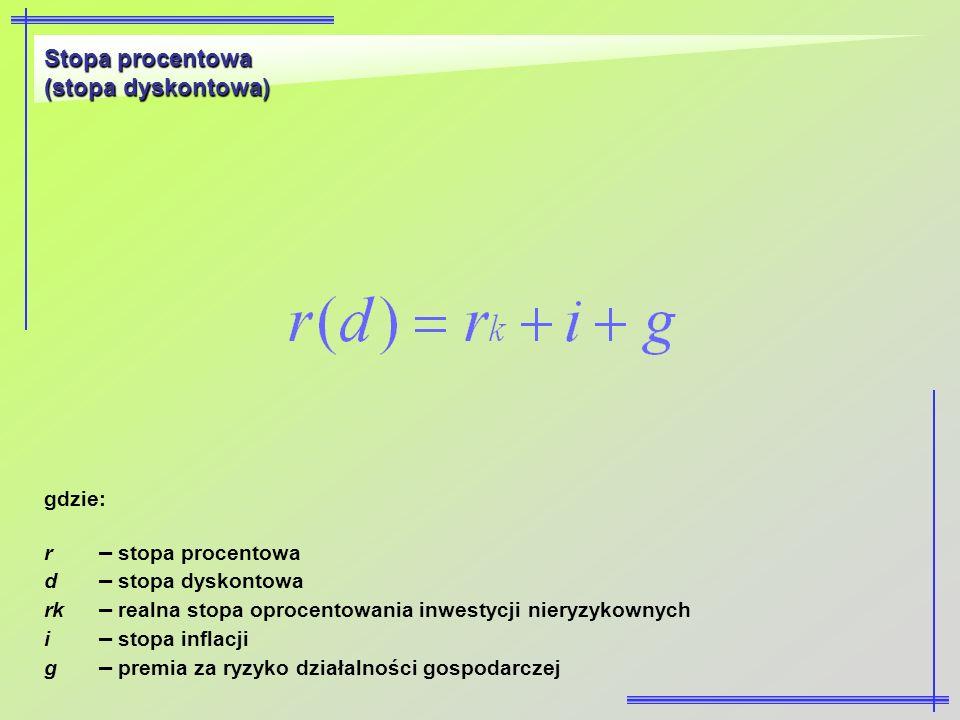 Stopa procentowa (stopa dyskontowa) gdzie: r – stopa procentowa