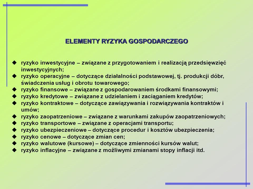 ELEMENTY RYZYKA GOSPODARCZEGO