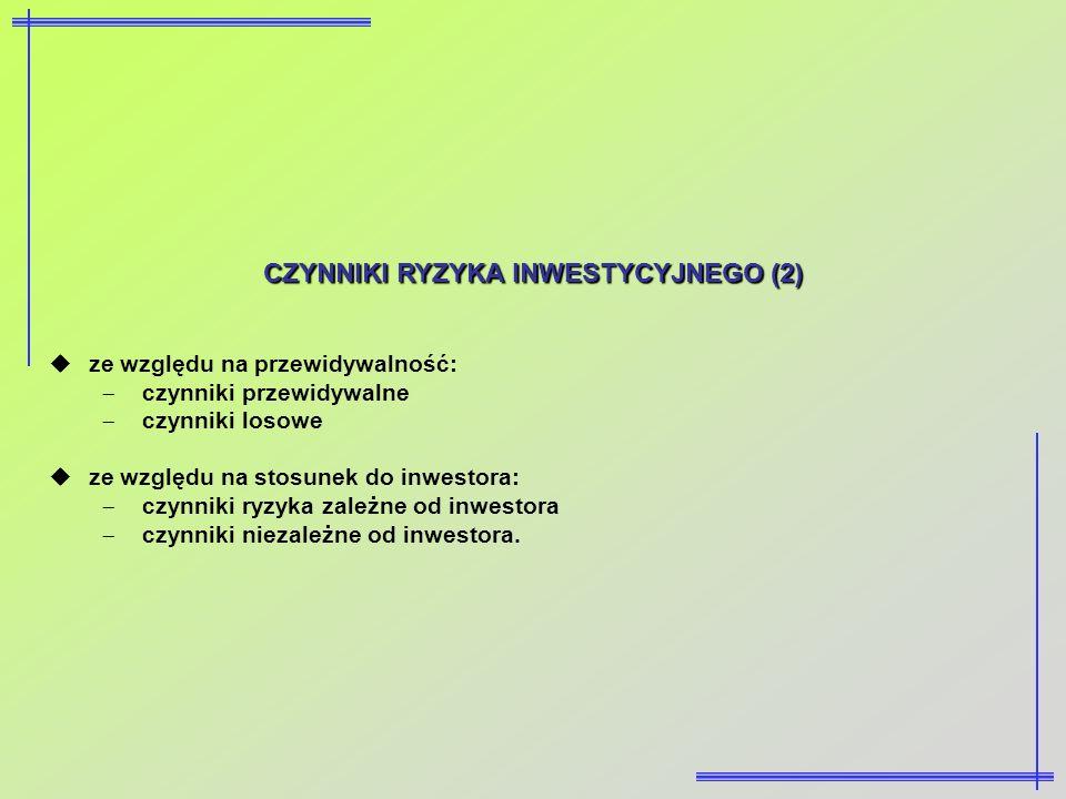 CZYNNIKI RYZYKA INWESTYCYJNEGO (2)