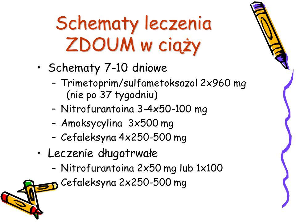 Schematy leczenia ZDOUM w ciąży