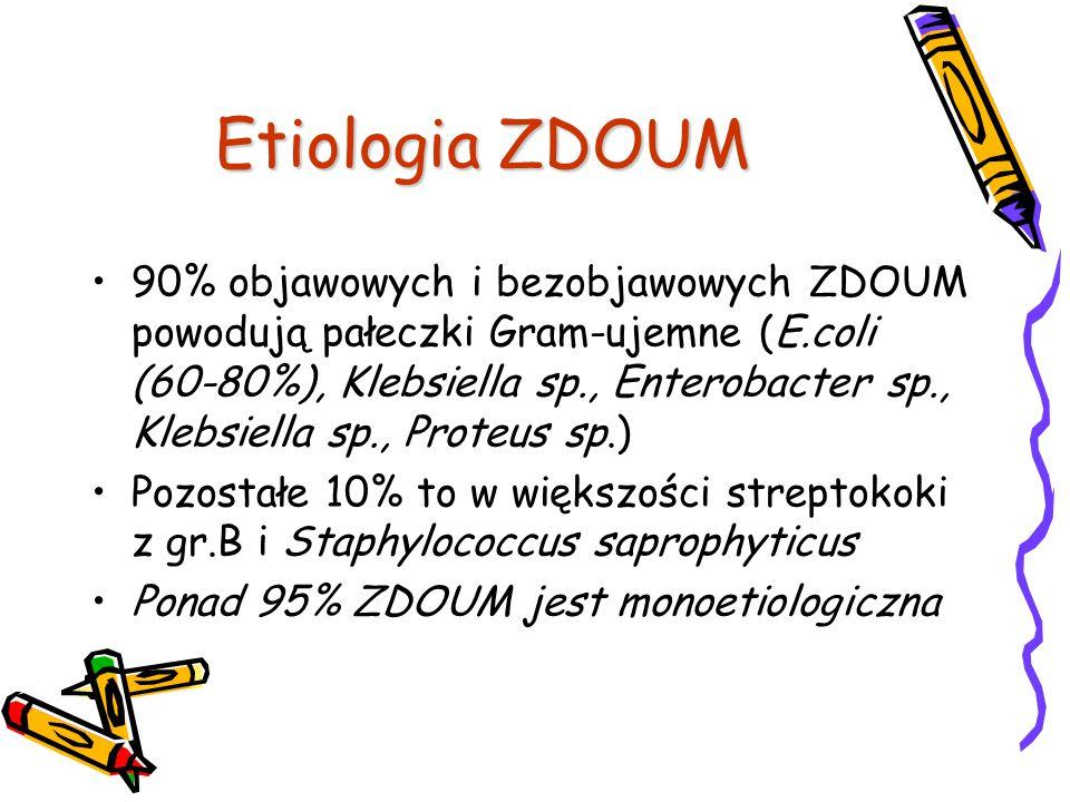 Etiologia ZDOUM