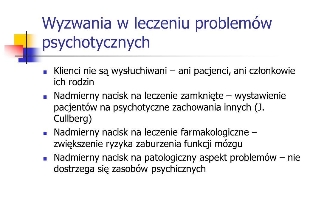 Wyzwania w leczeniu problemów psychotycznych