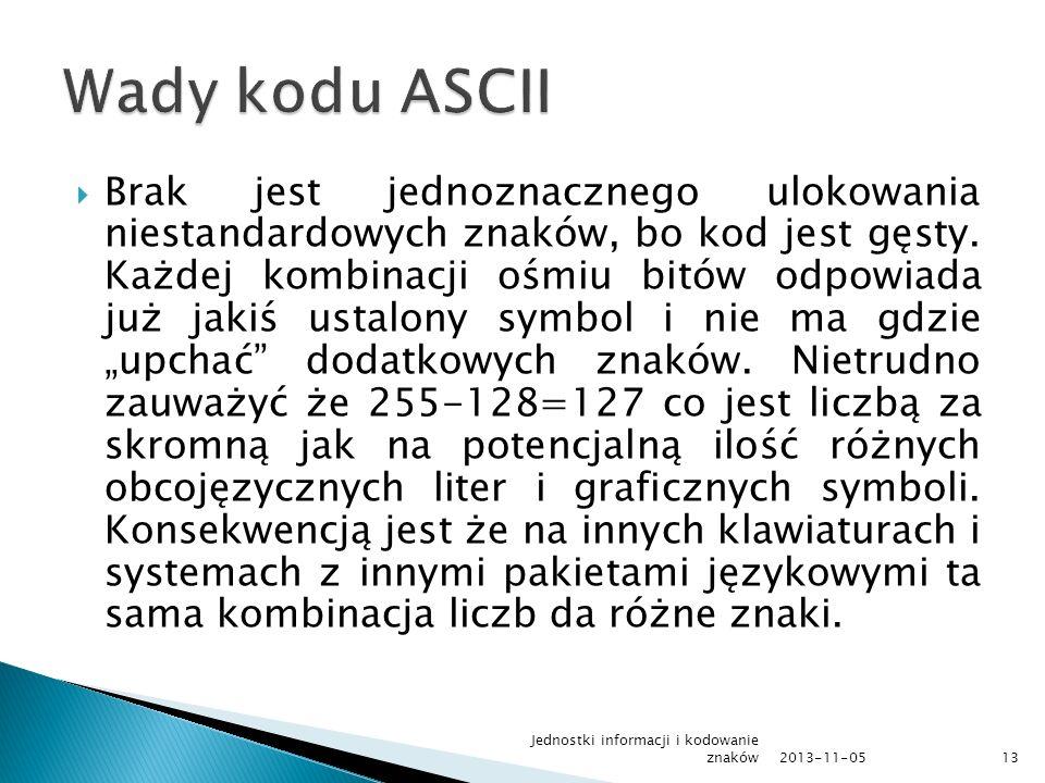 Wady kodu ASCII