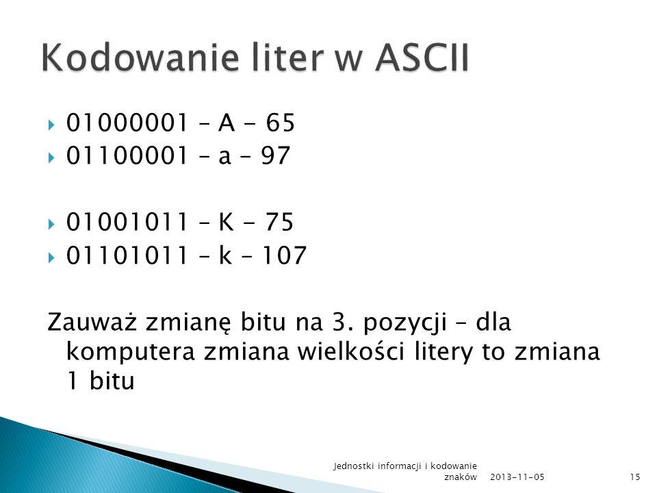 Kodowanie liter w ASCII