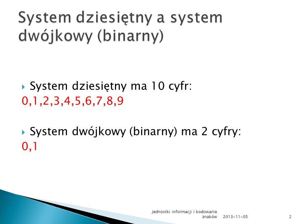 System dziesiętny a system dwójkowy (binarny)
