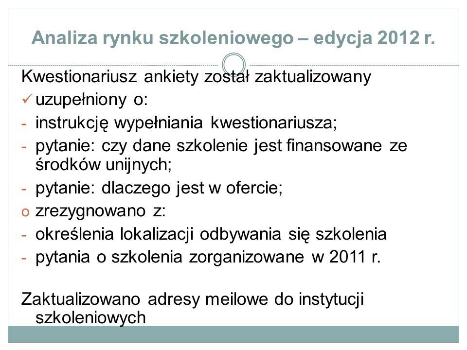 Analiza rynku szkoleniowego – edycja 2012 r.