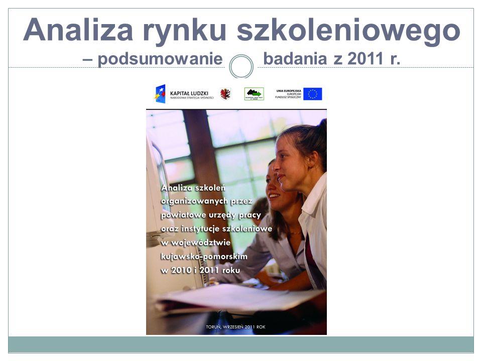 Analiza rynku szkoleniowego – podsumowanie badania z 2011 r.