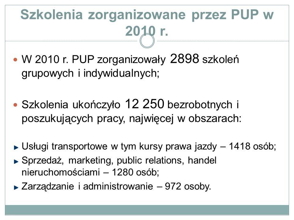 Szkolenia zorganizowane przez PUP w 2010 r.