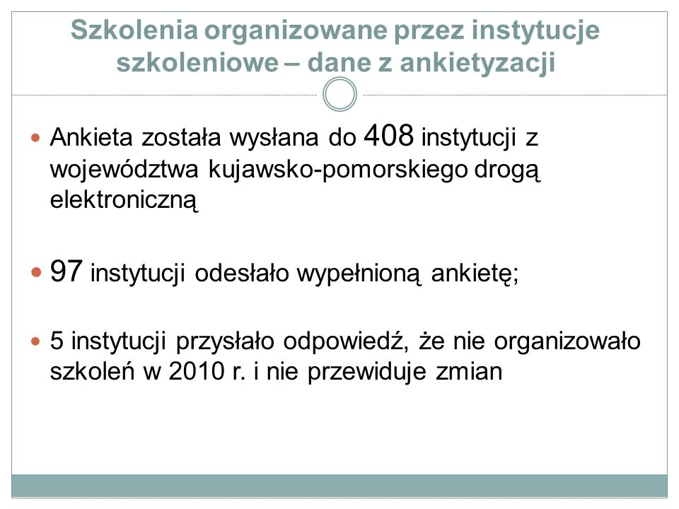 97 instytucji odesłało wypełnioną ankietę;