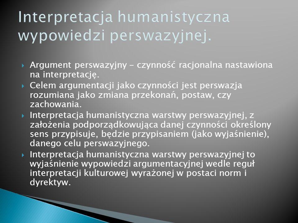 Interpretacja humanistyczna wypowiedzi perswazyjnej.