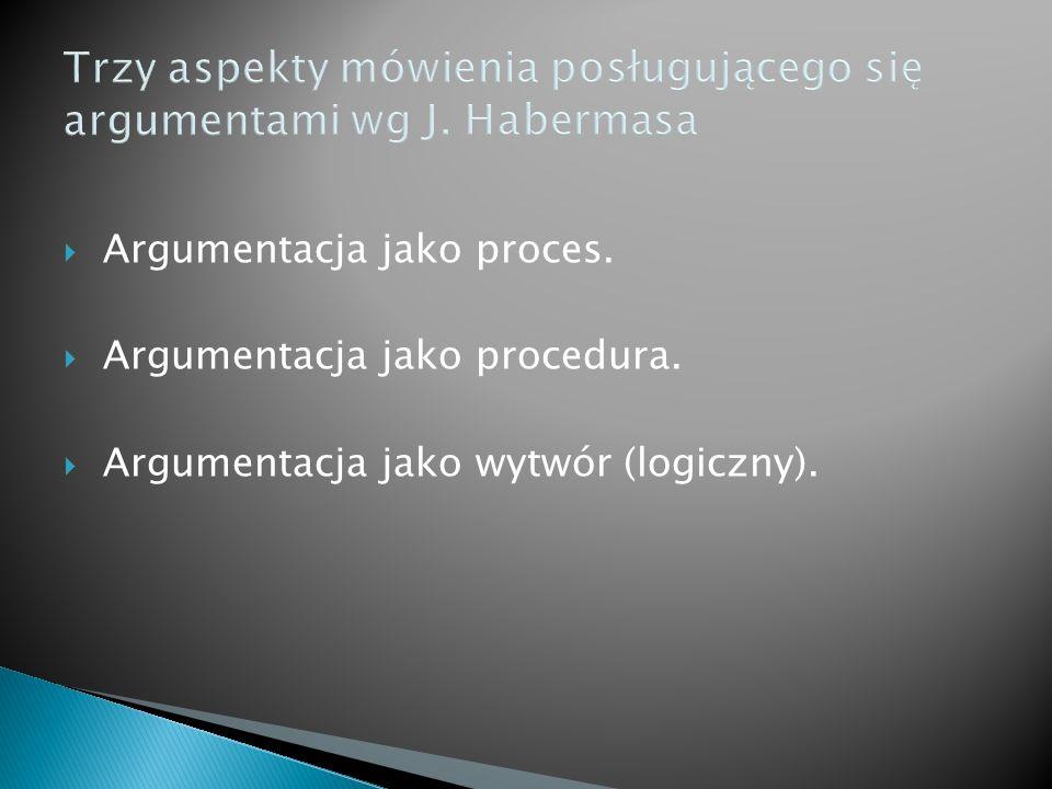 Trzy aspekty mówienia posługującego się argumentami wg J. Habermasa