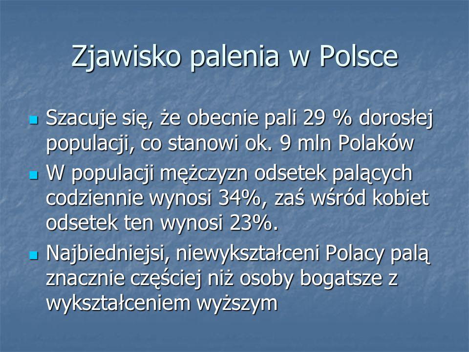 Zjawisko palenia w Polsce