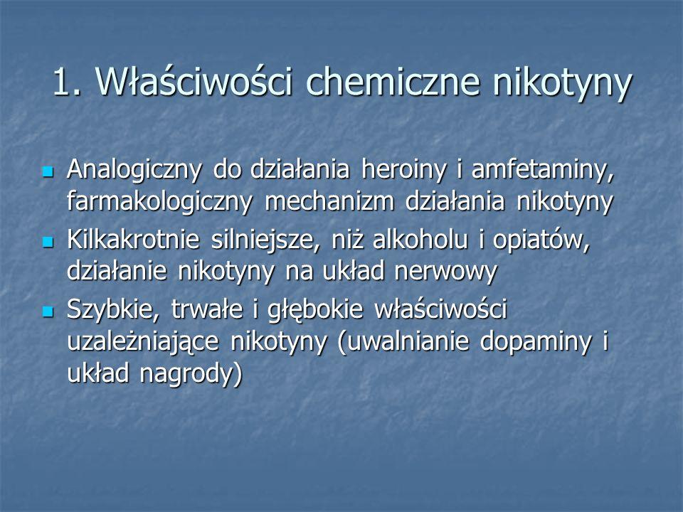 1. Właściwości chemiczne nikotyny