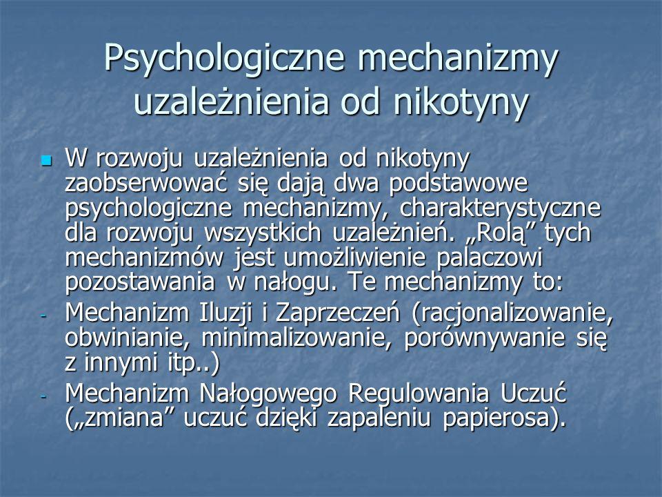 Psychologiczne mechanizmy uzależnienia od nikotyny