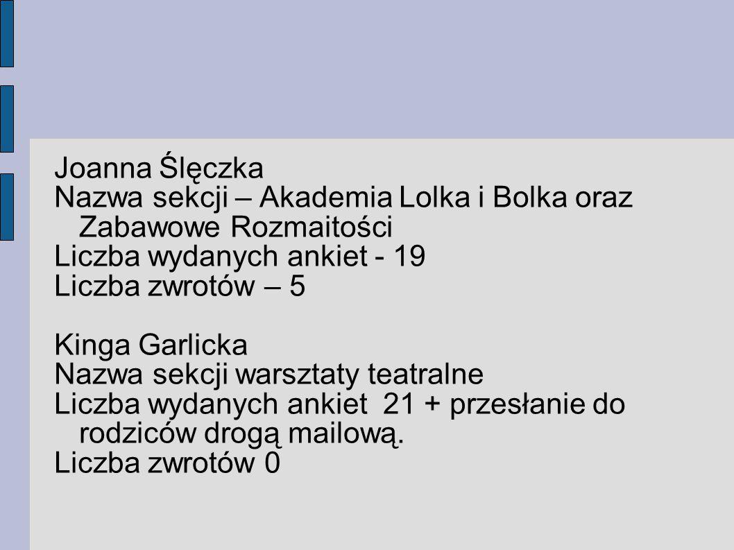 Joanna Ślęczka Nazwa sekcji – Akademia Lolka i Bolka oraz Zabawowe Rozmaitości. Liczba wydanych ankiet - 19.