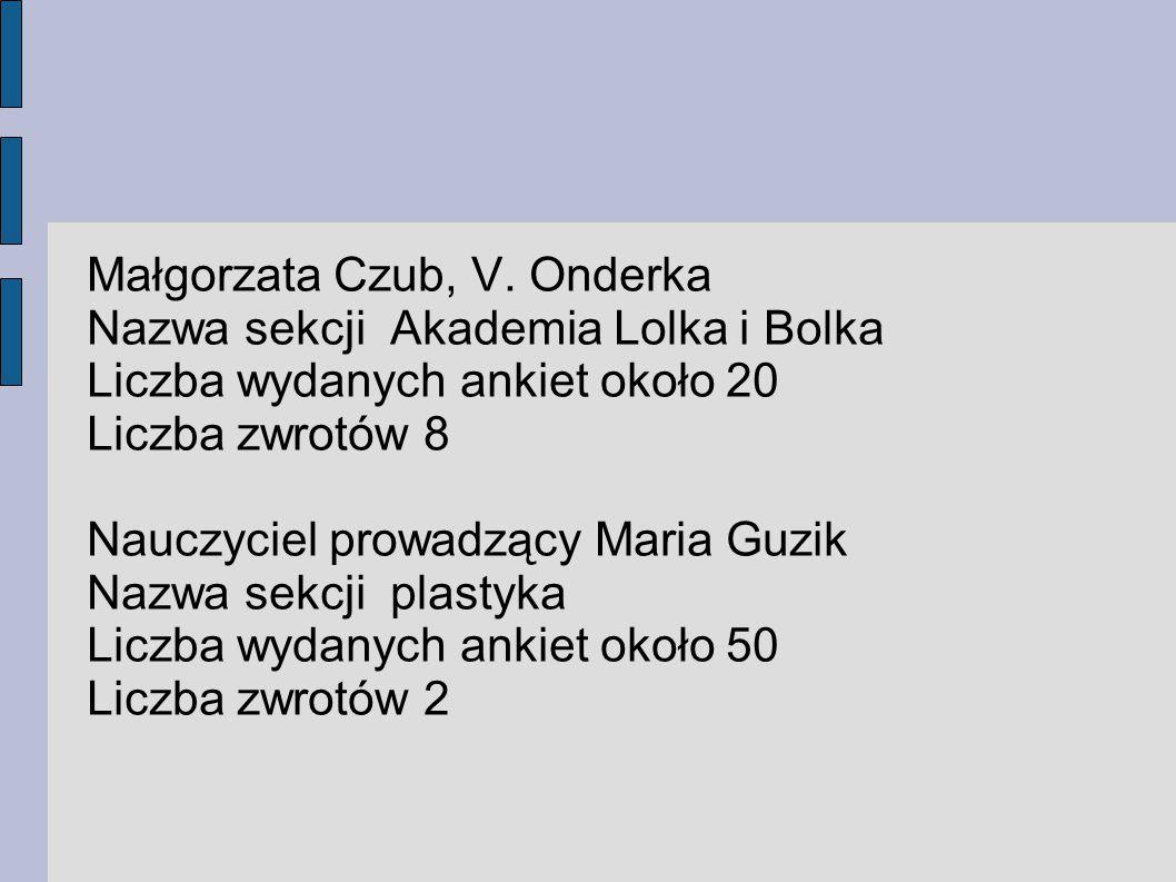 Małgorzata Czub, V. Onderka