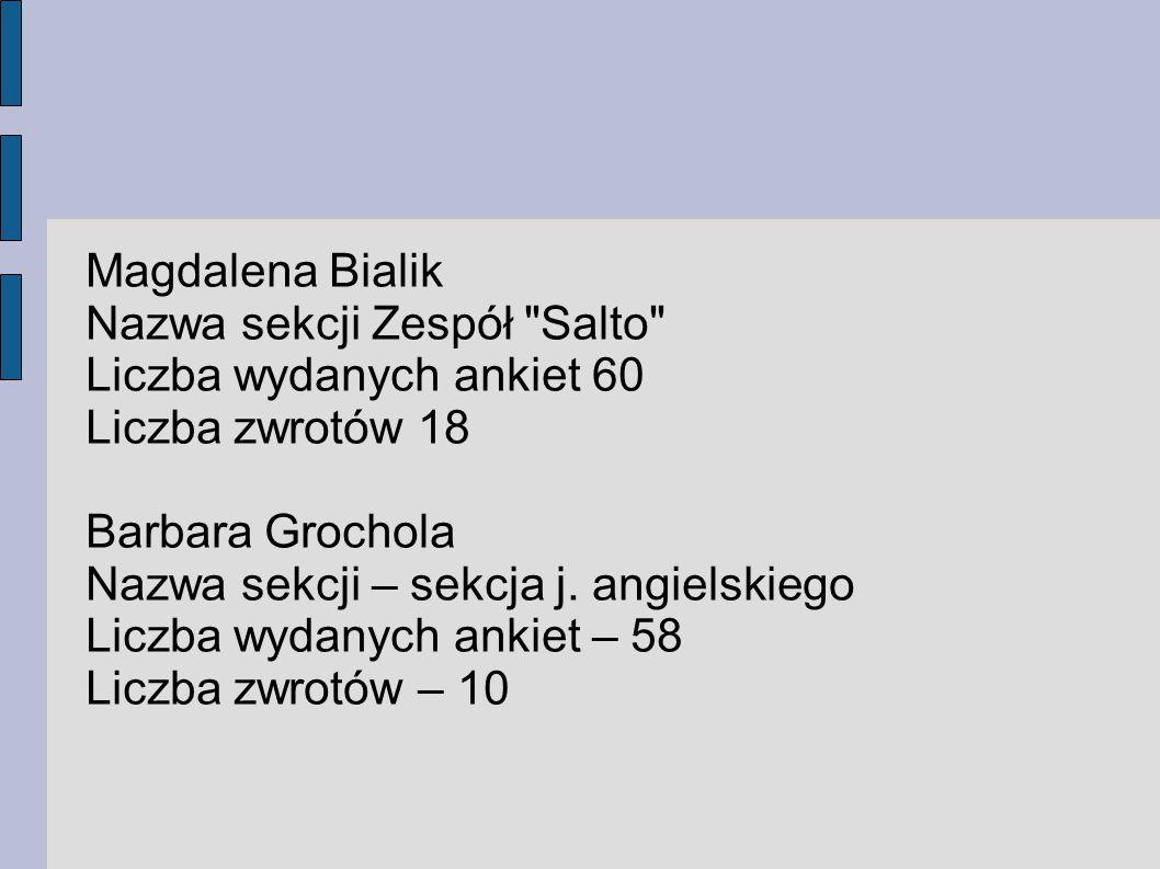 Magdalena Bialik Nazwa sekcji Zespół Salto Liczba wydanych ankiet 60. Liczba zwrotów 18. Barbara Grochola.