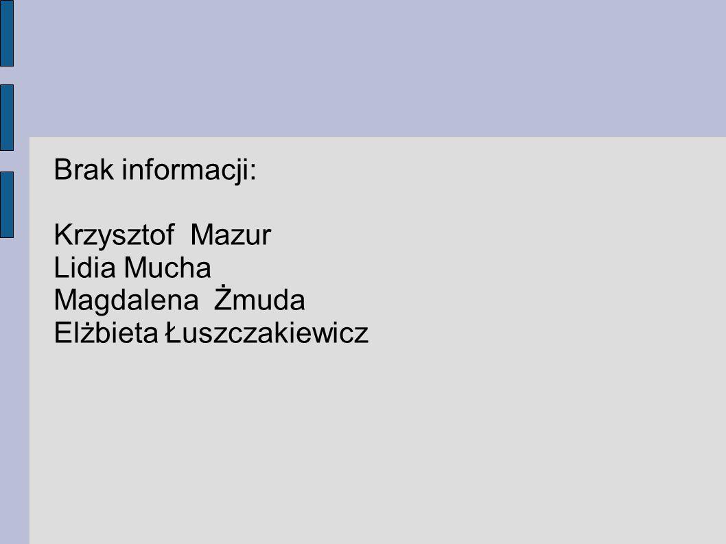 Brak informacji: Krzysztof Mazur Lidia Mucha Magdalena Żmuda Elżbieta Łuszczakiewicz