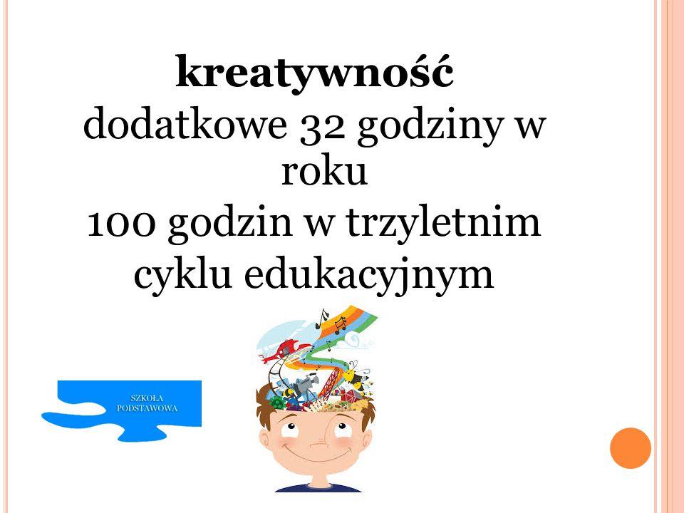 kreatywność dodatkowe 32 godziny w roku 100 godzin w trzyletnim cyklu edukacyjnym