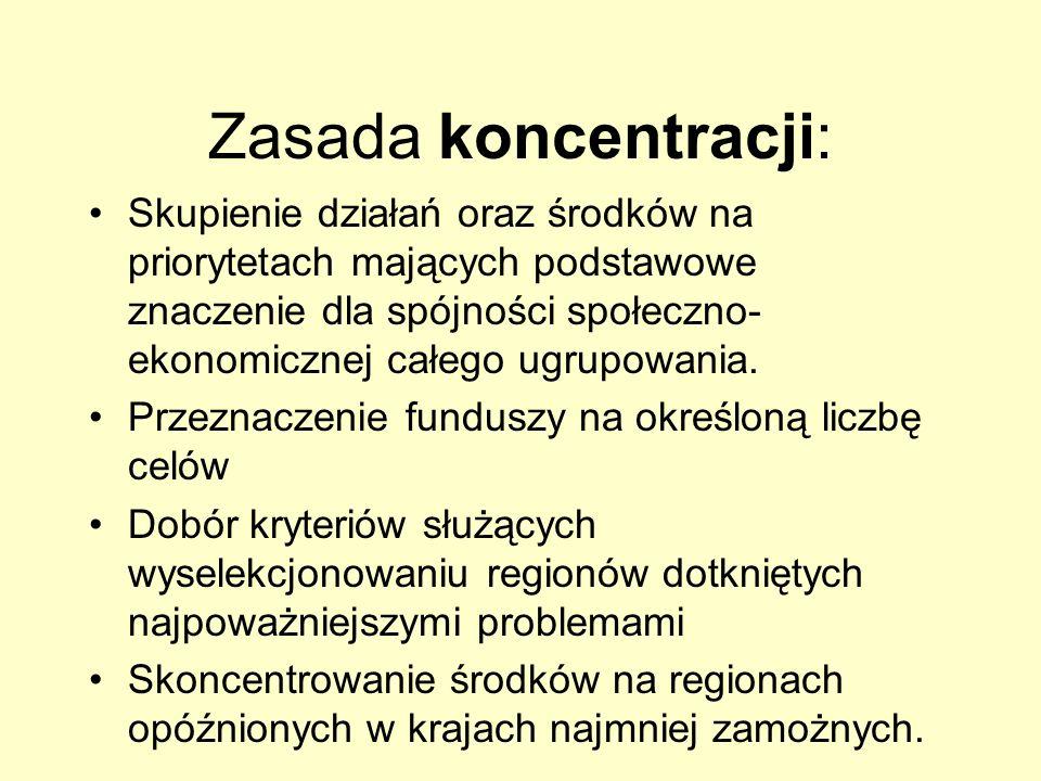 Zasada koncentracji: