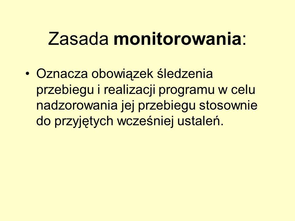Zasada monitorowania:
