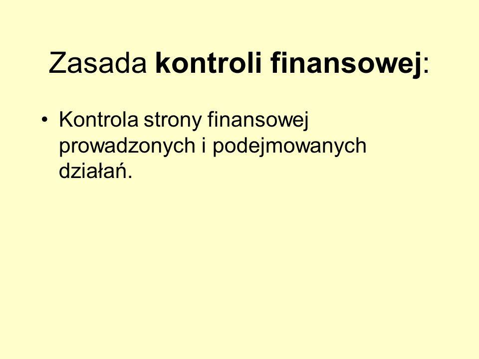 Zasada kontroli finansowej: