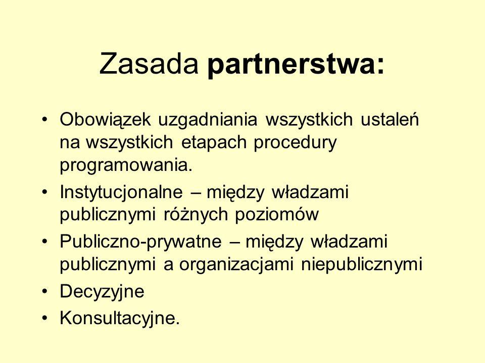 Zasada partnerstwa: Obowiązek uzgadniania wszystkich ustaleń na wszystkich etapach procedury programowania.