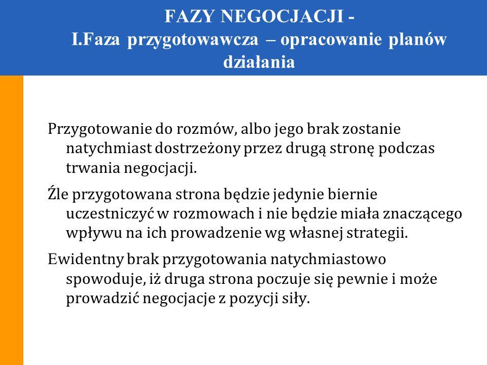 FAZY NEGOCJACJI - I.Faza przygotowawcza – opracowanie planów działania