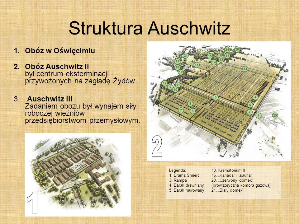 Struktura Auschwitz 2 1 Legenda: Obóz w Oświęcimiu