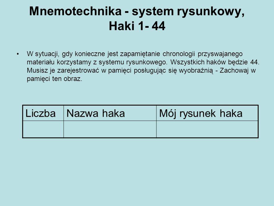 Mnemotechnika - system rysunkowy, Haki 1- 44