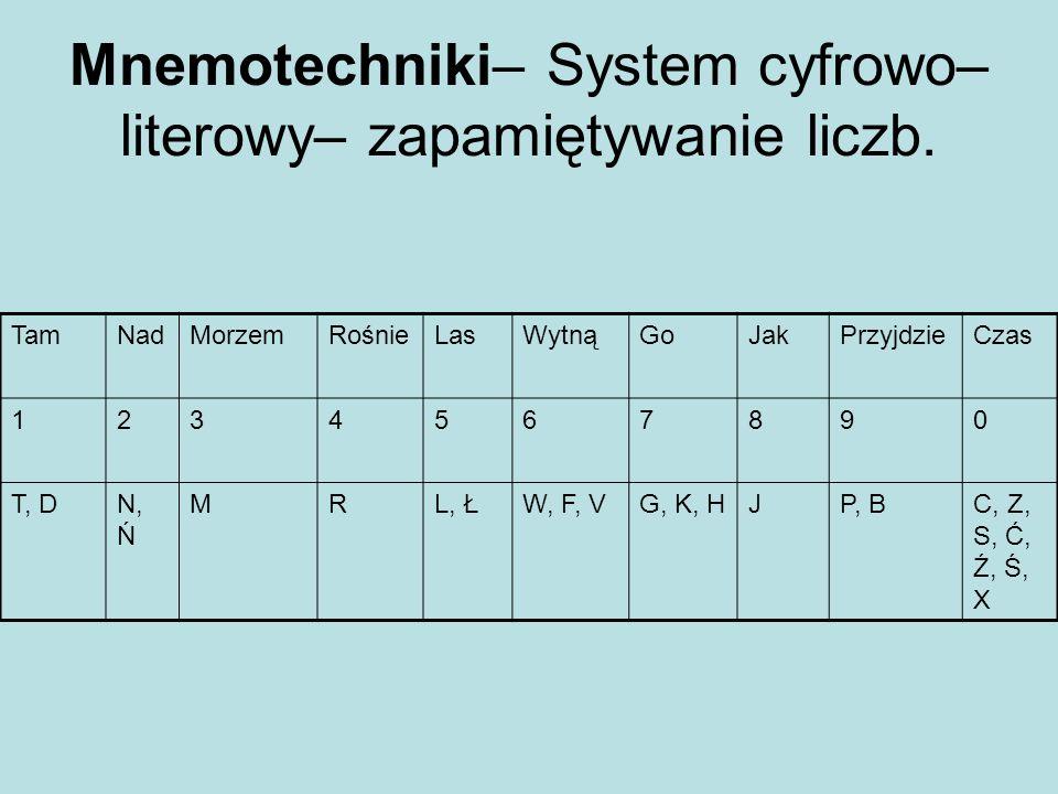 Mnemotechniki– System cyfrowo– literowy– zapamiętywanie liczb.