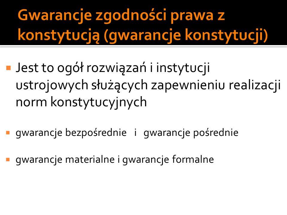 Gwarancje zgodności prawa z konstytucją (gwarancje konstytucji)