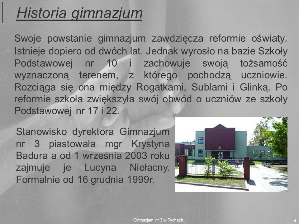 Historia gimnazjum