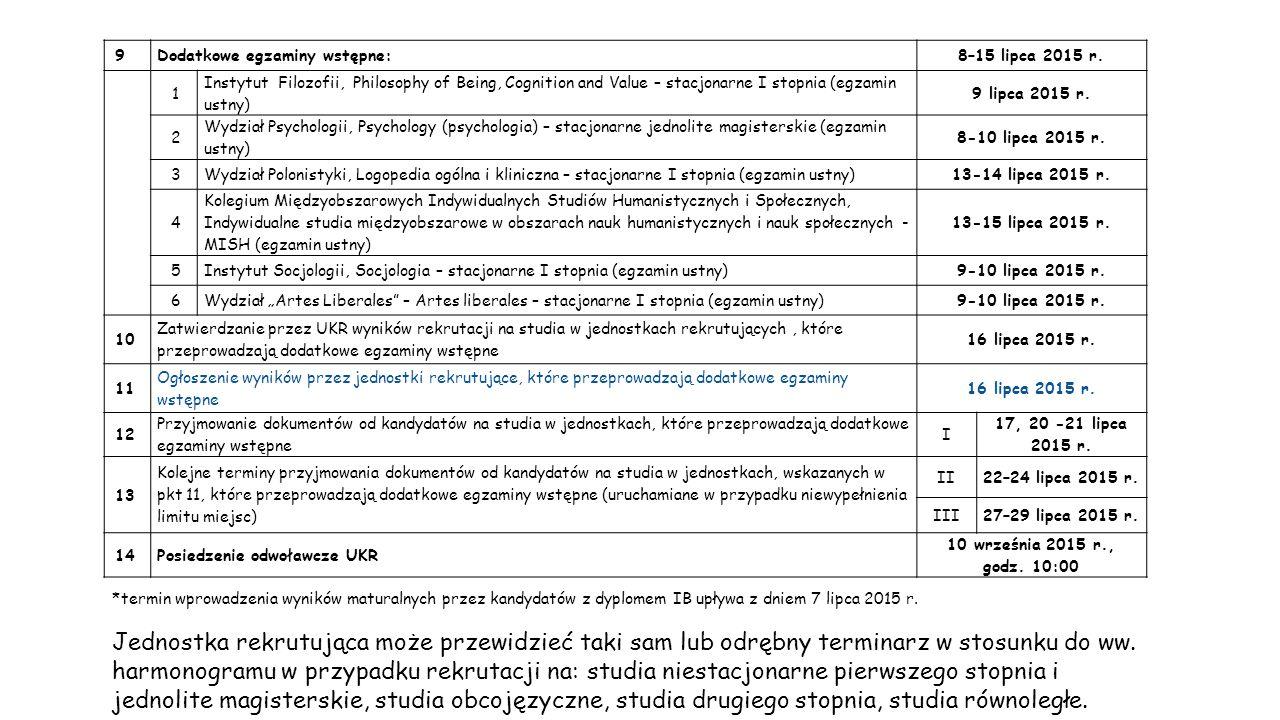 9 Dodatkowe egzaminy wstępne: 8–15 lipca 2015 r. 1.