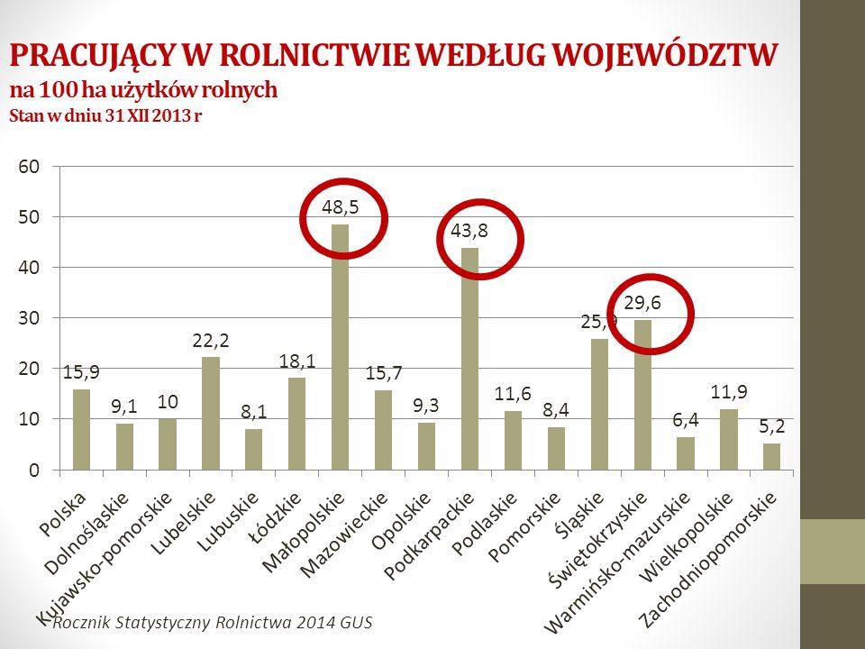 PRACUJĄCY W ROLNICTWIE WEDŁUG WOJEWÓDZTW na 100 ha użytków rolnych Stan w dniu 31 XII 2013 r